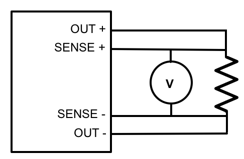 Connecting the voltmeter to the sense terminals will prevent measurement errors caused voltage drops in the output leads.