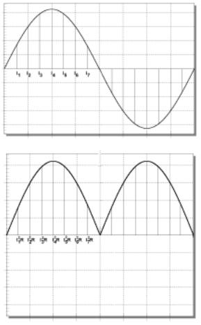 understanding-ac-power-source-msmts-1-fig1