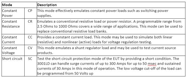 AC Electronic Load testing
