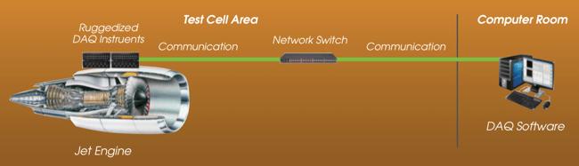 jet-engine-network